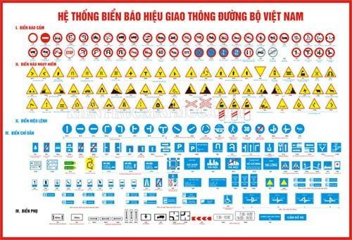 Hệ thống biển báo hiệu giao thông đường bộ ở nước ta