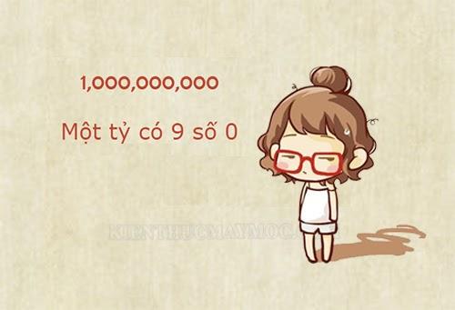 Cách ghi nhớ những con số hàng tỷ, hàng triệu,...