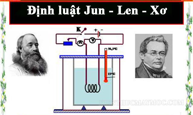 Định luật Jun - Len - Xơ: Phát biểu nội dung và công thức tính toán