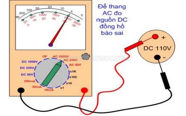 Cách đo điện áp giữa 2 cực của dòng điện 1 chiều là gì?