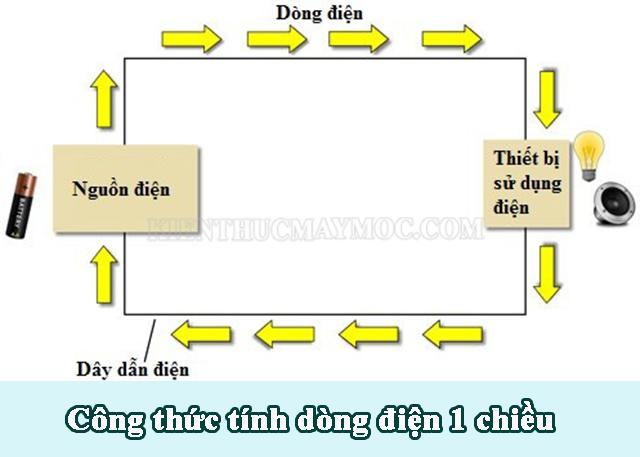Công thức tính dòng điện 1 chiều