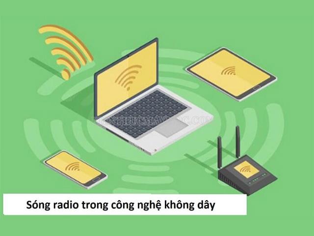 ứng dụng của sóng điện từ sóng radio