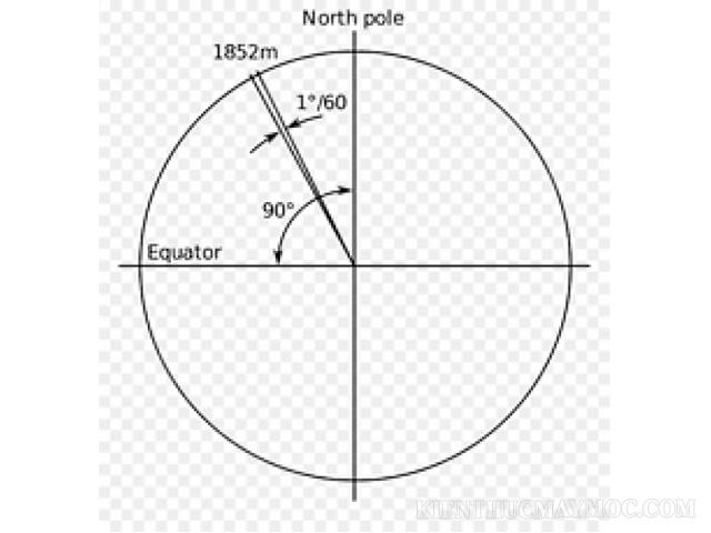 1 hải lý = bao nhiêu km