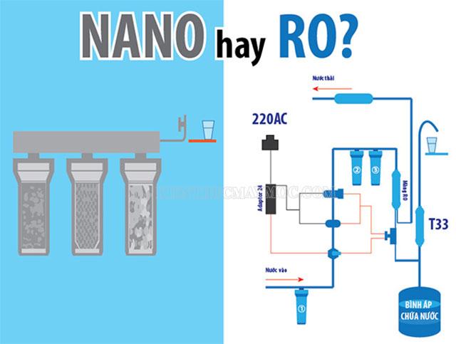 cách chọn máy lọc nước theo công nghệ lọc nước